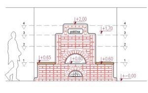 Gradnja zidane peci po korakih